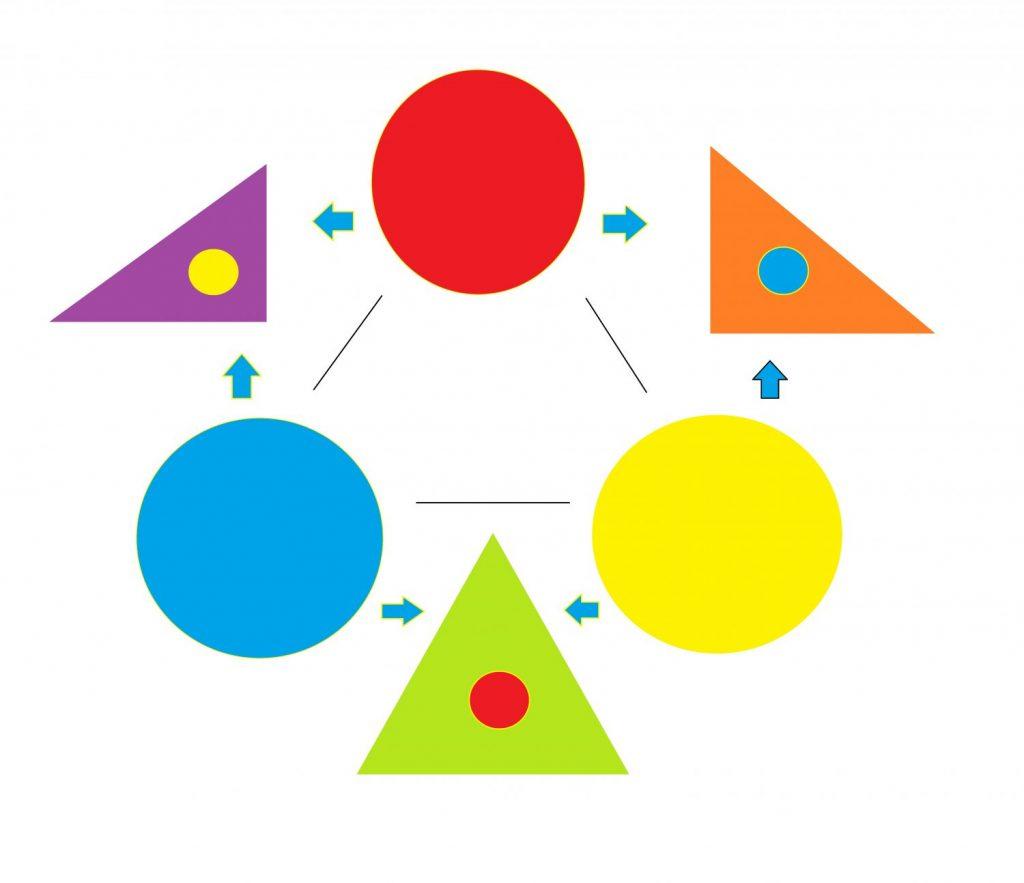 -цветове Какво трябва да знаем за цветовете в картината?